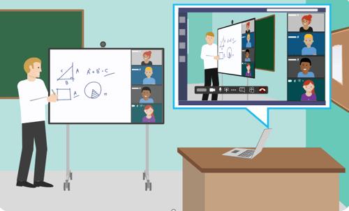 educación híbrida